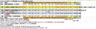 2018大谷翔平くん打撃成績9-9.JPG