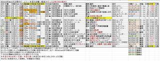 2018_Shohei_OhtaniHR1-19.JPG