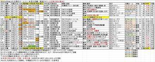 2018_Shohei_OhtaniHR1-21.JPG