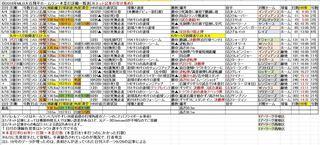 2018_Shohei_OhtaniHR1-22a.JPG