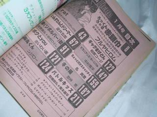 アクションヒーロー1985年 1月号4.jpg
