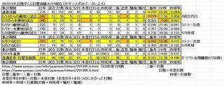 2019-6-24_Shohei_Ohtani_152.JPG